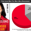 "Surprise, Surprise! 1st Results: What You Want – ""Confessions of a Hollywood Christian"""